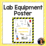 Science Lab Equipment Poster