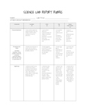 Science Lab Report Rubric