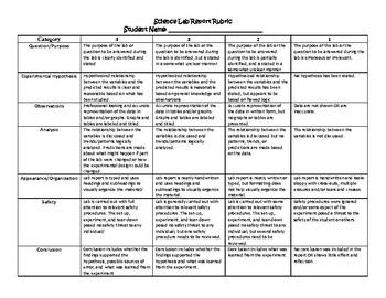 Science Lab Report Rubric