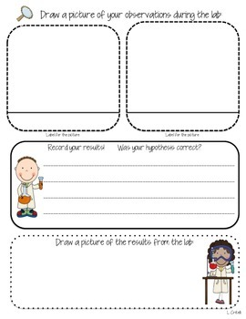 Science Lab Report for Young Learners!