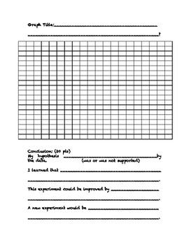 Science Lab Report or Activity Form