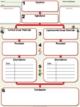 Science Lab Reports: 7 Templates for Differentiation