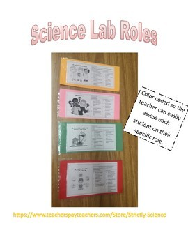 Science Lab Roles (Thinking and Speaking)