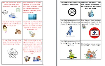 Science Lab Safety Card Sort