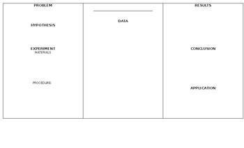 Science Lab Sheet