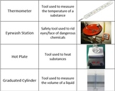 Science Lab and Safety Tools Card Sort and Chart