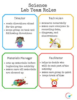 Science Lab Team Roles