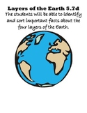 Science: Layers of the Earth : Earth's Core