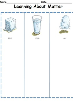 Science Lesson-Matter (Solids Liquids Gases)-Differentiated