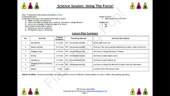 Science Lesson Plan (4-11yr olds) + PowerPoint - Push Me,
