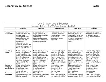 Science Lesson Plans Aligned with Science Fusion Second grade