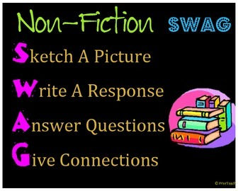 Science Literacy Classroom Poster: Nonfiction SWAG!