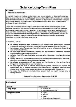 Science Long Term Plan for 5th Class EDITABLE
