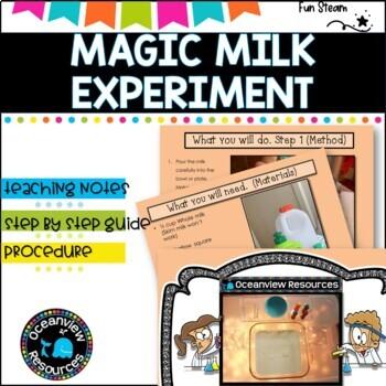 Science- Magic Milk Experiment