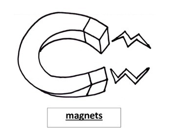 Science Magnets Activities