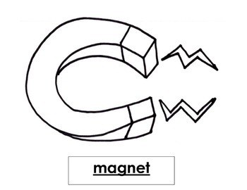 Science Magnets Activities English and Spanish (25pgs)