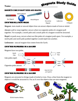 Science: Magnets: Assessment and Study Guide