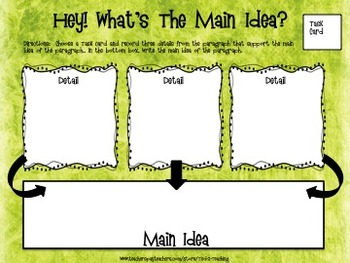 Science Main Idea Task Card Activity Pack 2