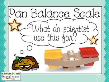 Science Materials, What Do They Do? PowerPoint
