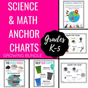 Science & Math ANCHOR CHARTS GROWING BUNDLE