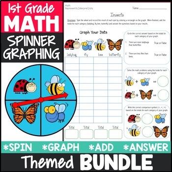 Graphing Activities