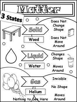 Science: Matter Doodle Note Printable