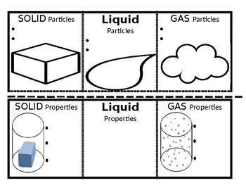 Science - Matter (Solid-Liquid-Gas) Flip Chart
