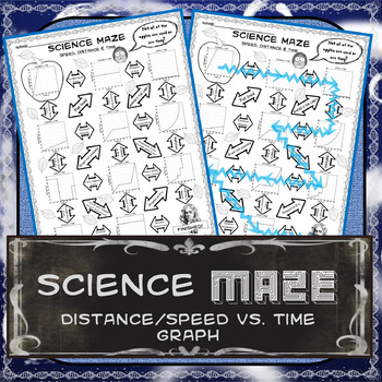 Science Maze Distance/Speed vs. Time Graph