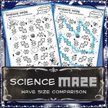 Science Maze - Electromagnetic Spectrum Wave Size Comparison