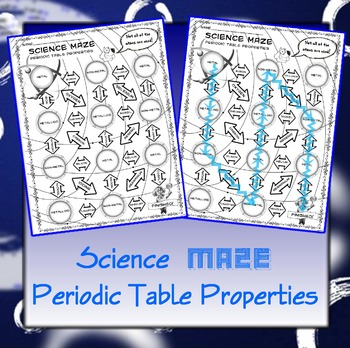 Science Maze Periodic Table Properties (Metals, Non-Metals, Metalloids)