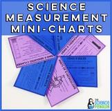 Science Measurement Mini-Charts