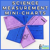 Science Measurement Mini-Charts