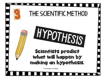 Scientific Method Posters and Mini-Posters for ISN