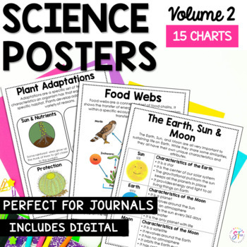 Science Posters: 2nd Edition