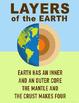 Science Mnemonics Posters