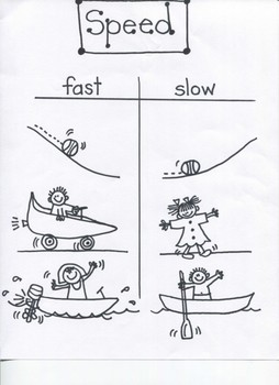 "Science: ""Motion / Speed / Force"" ..... for Young Artists"