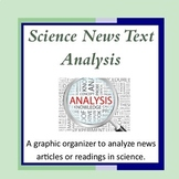 Science News Text Analysis for articles in AP, NGSS, CCSS-distance learning