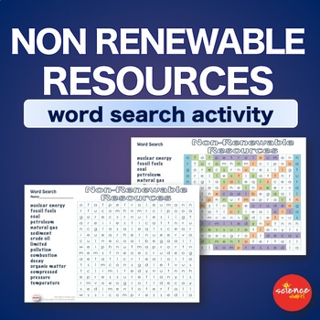 Science*Non-Renewable Resources* WordSearch * Vocabulary*Warm Up*Bell Ringer