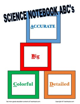 Science Notebook ABCs