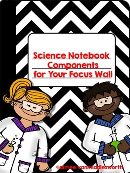 Science Notebook Components Classroom Display