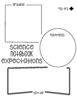 Science Notebook Expectations