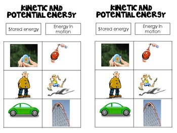 Energy Transfers For Kids Games