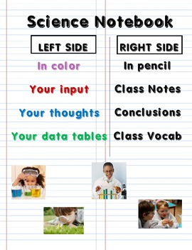 Science Notebook Poster