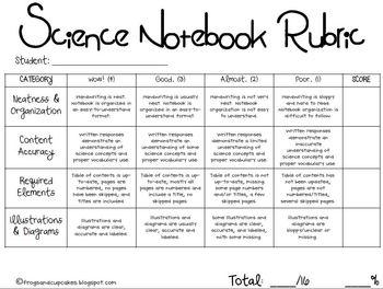Science Notebook/Journal Rubric