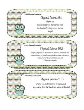 Science PASS Standards Grade 5 Owl Labels
