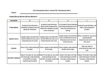 Science PBL Presentation Rubric