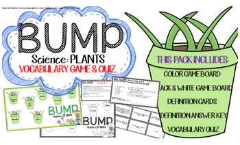 PLANTS unit Vocabulary