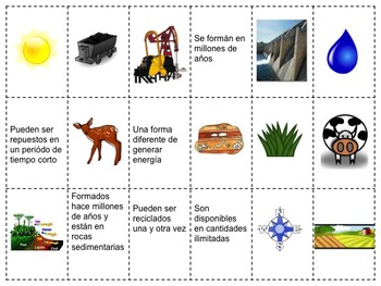 Science Packet: Alternative energy resources IN SPANISH (Energía)