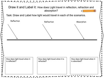 Science Packet: Light (Reflection & Refraction) by Teaching With ...