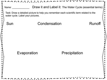 Science Packet: The Water Cycle
